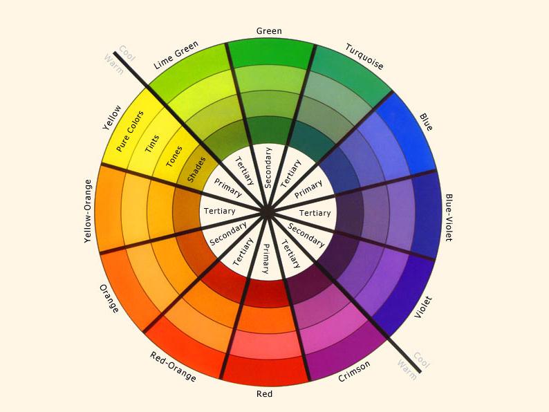 Top I colori e il web ML92