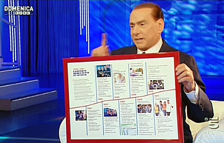 Aereo Privato Silvio Berlusconi : Il silvio privato quot chiedo scusa alle donne