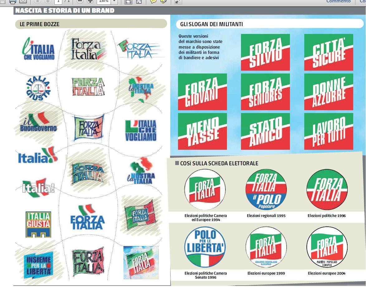 Voglia di forza italia ecco la vera storia del simbolo for Deputati di forza italia