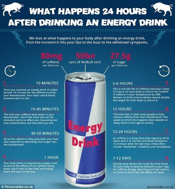 bevanda energetica per lerezione