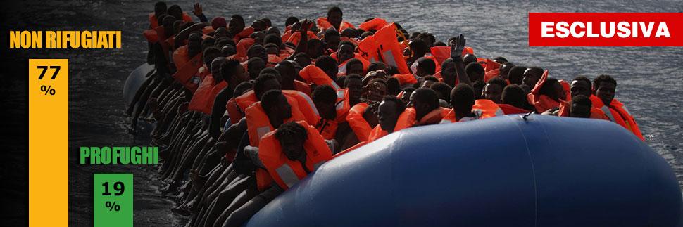 Tutti uomini e nessun siriano. Ecco la verità sui migranti