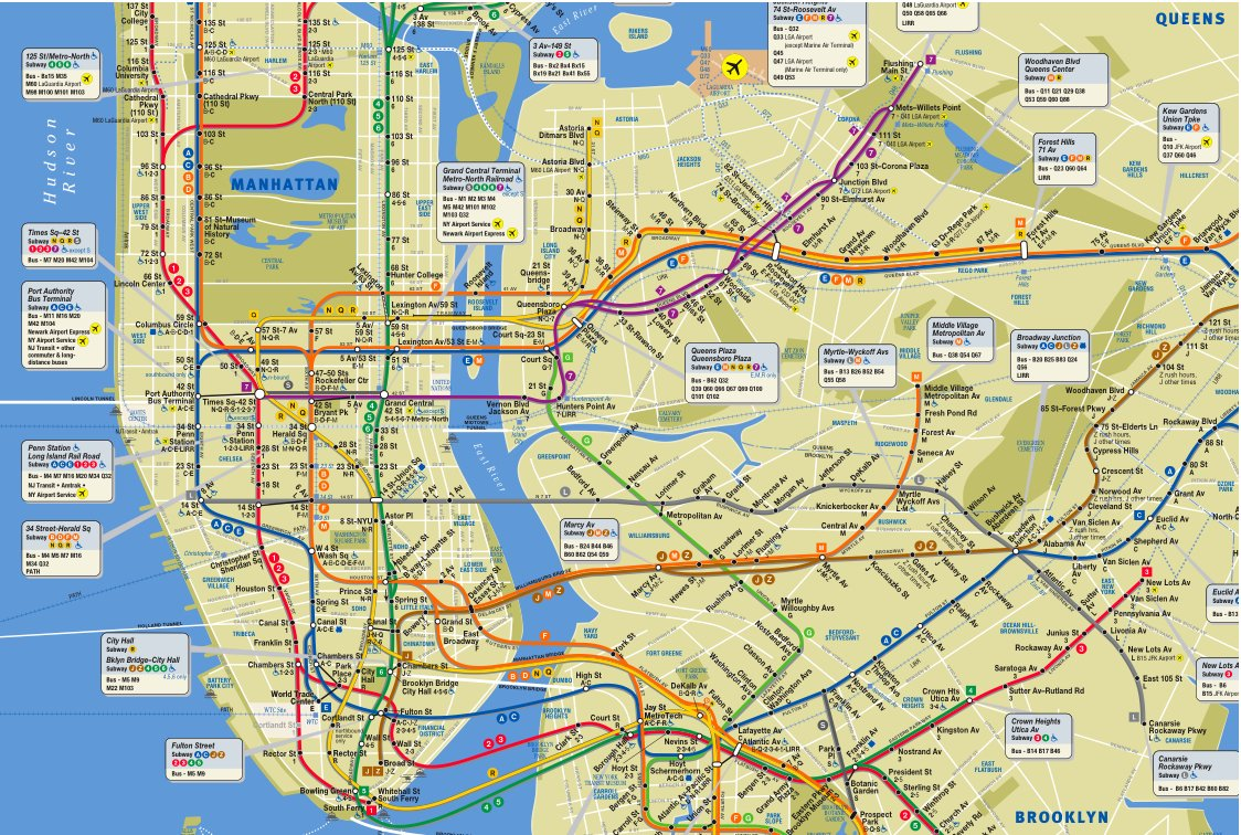Cartina Strade toscana