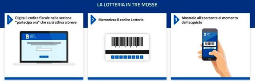 """Arrivano i """"bigliettini virtuali"""": ecco la lotteria degli scontrini"""