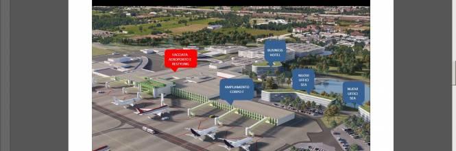 Linate restyling da 550 milioni e nuovo terminal 2 a malpensa - Porta garibaldi malpensa terminal 2 ...