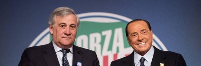 67dbe791dab5 Con la Lega in testa che domina il M5S in picchiata, addirittura sorpassato  dal Pd e FdI che sale ma non troppo, Silvio Berlusconi è sempre più  convinto che ...