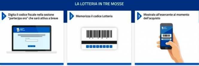 """Arrivano i """"bigliettini virtuali"""": ecco la lotteria degli scontrini - IlGiornale.it"""
