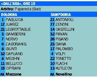 Novellino: «Forza Milan»