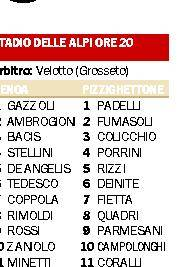Genoa sconfitto a tavolino, Preziosi rimborsa i biglietti