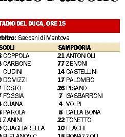Sampdoria ad Ascoli con il dubbio Falcone