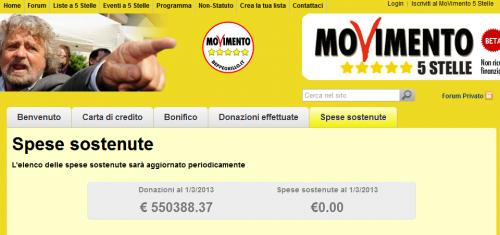 L'oscurità nei conti del M5S Grillo incassa 500mila euro ma non c'è traccia di spesa