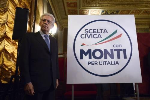Scelta Civica verso l'implosione: Montezemolo darà il ben servito a Monti