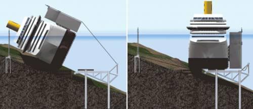 Al via lunedì l'operazione di rotazione della Costa Concordia