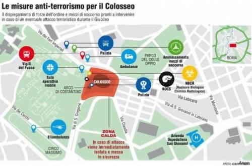 Ecco il piano d'emergenza in caso di attacco a Roma 2
