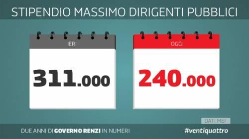 Le slide dei due anni del governo Renzi 7