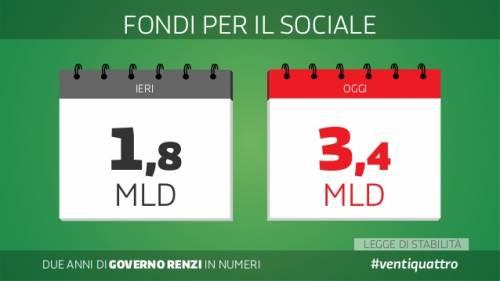 Le slide dei due anni del governo Renzi 18