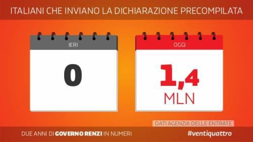 Le slide dei due anni del governo Renzi 23