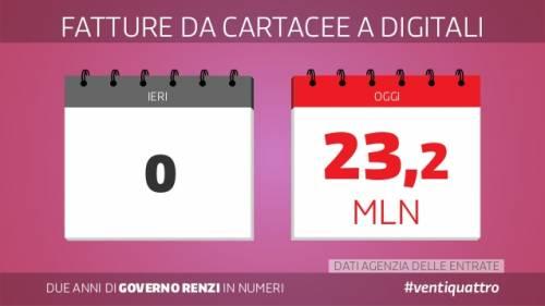 Le slide dei due anni del governo Renzi 25