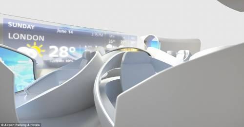 L'aereo del futuro 5
