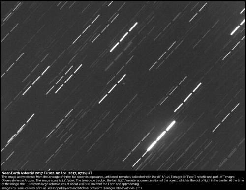Asteroide in arrivo: passerà vicino alla Terra stanotte alle 22:18