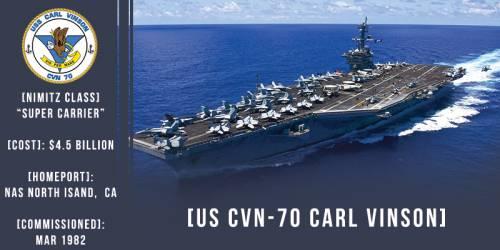 La portaerei Carl Vinson 3
