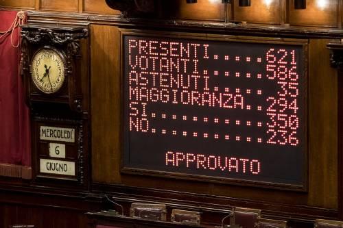 Anche la Camera approva la fiducia al governo Conte