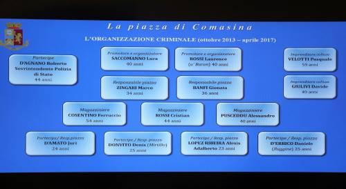 Milano, arrestato il poliziotto pusher in affari con gli spacciatori 2
