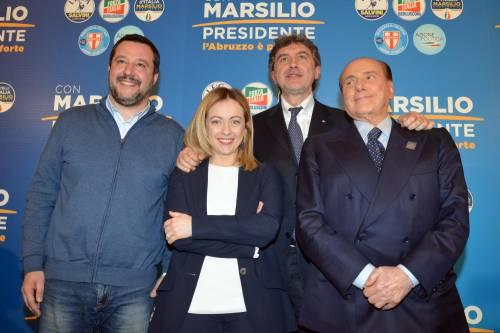 Elezioni in Abruzzo: Marsilio (centrodestra) al 48%, centrosinistra al 31%, crolla il M5s