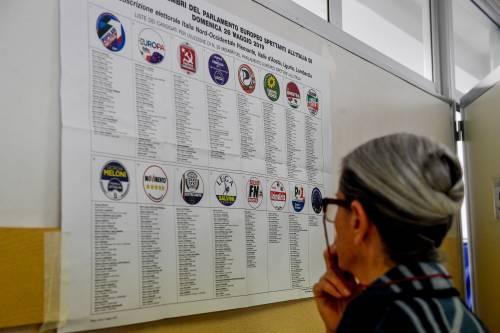Elezioni, ecco chi vince se si vota adesso