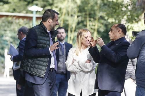 L'Italia dopo il voto: i sondaggi che preoccupano la sinistra