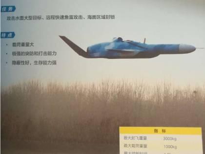 La Cina svela nuovo drone in grado di colpire le portaerei Usa