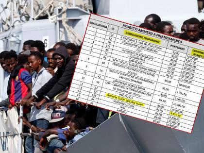 Da Palazzo Chigi fondi alla coop pro-migranti accusata di truffa aggravata