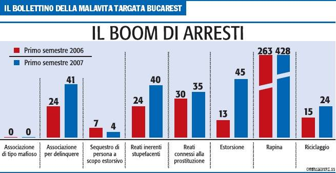 I carabinieri: clan  sempre più feroci e pericolosi