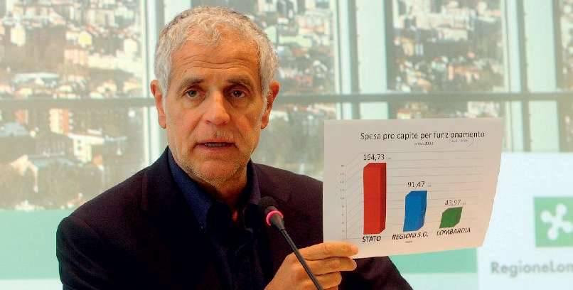 """Manovra, Formigoni attacca: """"Costiamo la metà delle altre Regioni"""""""