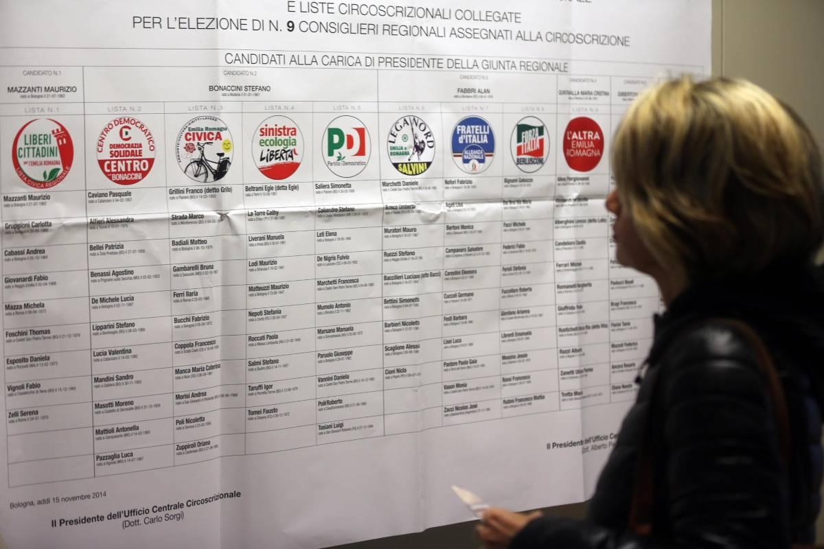 Regionali, vince l'astensione. Ma Renzi fa finta di nulla