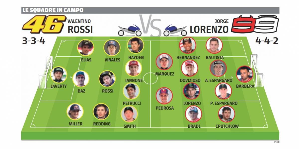 Rossi-Lorenzo da stadio. È la finale dei Champions