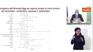 """Brusaferro: """"L'indice Rt scende a 0.85 in Italia"""""""