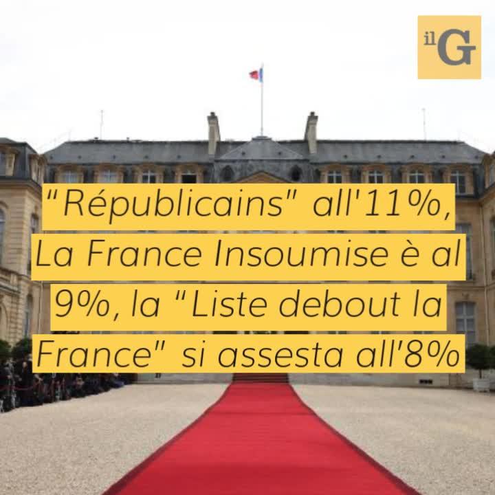 Francia, Macron crolla nei sondaggi: primo partito Le Pen al 24%
